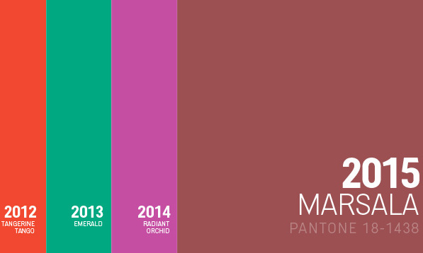 Pantone reveals the 2015 color of the year marsala - Pantone 2015 marsala ...